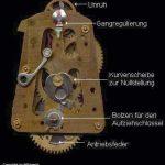 aufbau-mechanisches-uhrwerk