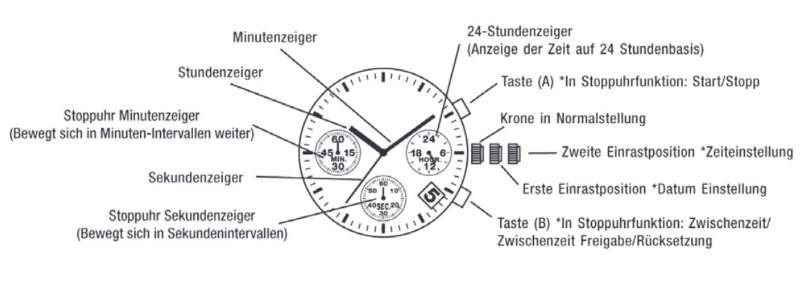 vd53-quarz-uhrwerk